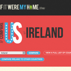 If Ireland Were My Home…