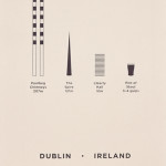 Dublin, Ireland Screenprint