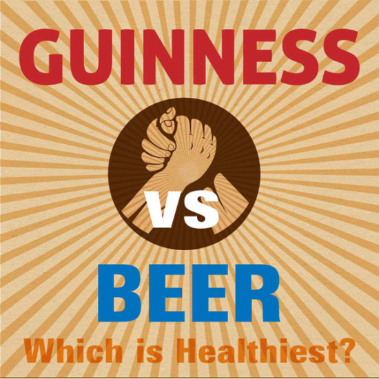 Guinness vs Beer