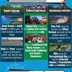Highlights of the Wild Atlantic Way